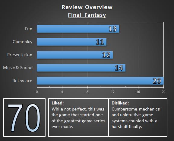 NES-Final Fantasy