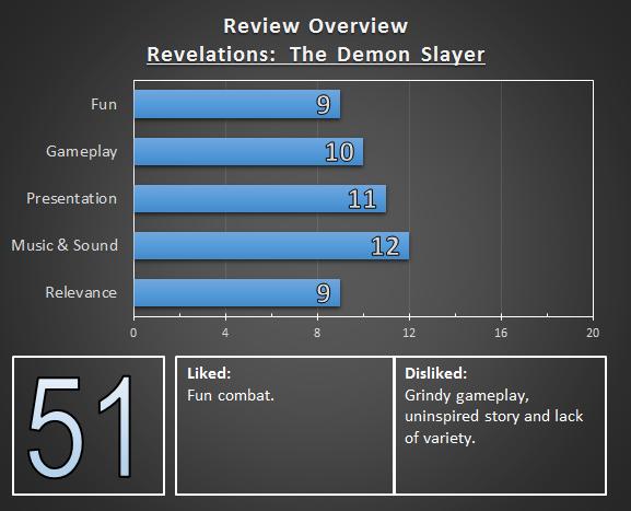 Revelations Demon Slayer