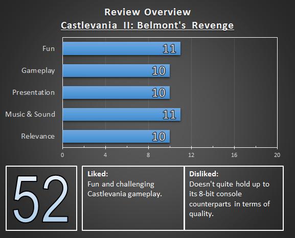 Castlevania II