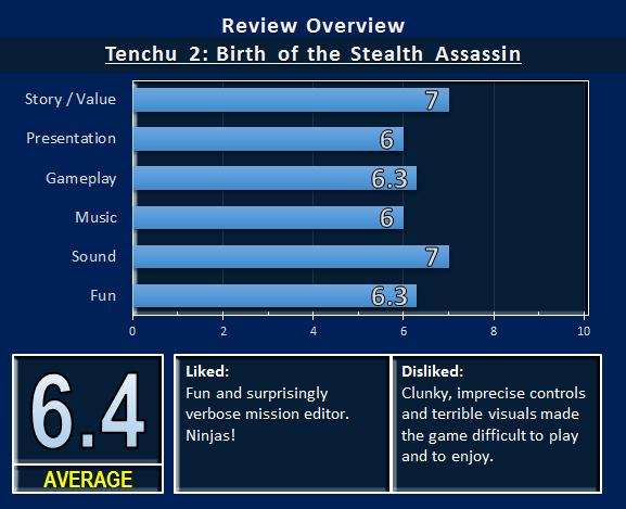 tenchu-2